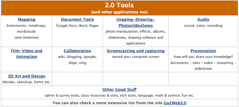 web tools wiki update